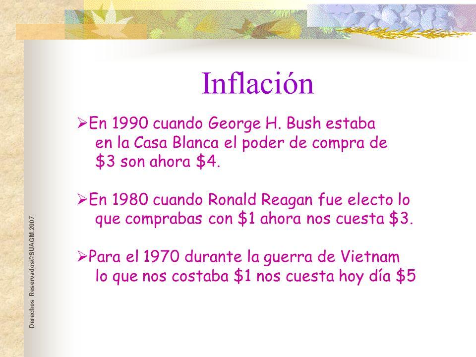 Derechos Reservados©SUAGM.2007 OBSTACULOS Inflación Procastinar Contribuciones Deudas