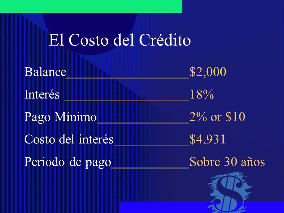 Derechos Reservados©SUAGM.2007 Deuda Tarjeta de crédito (n.): 1.