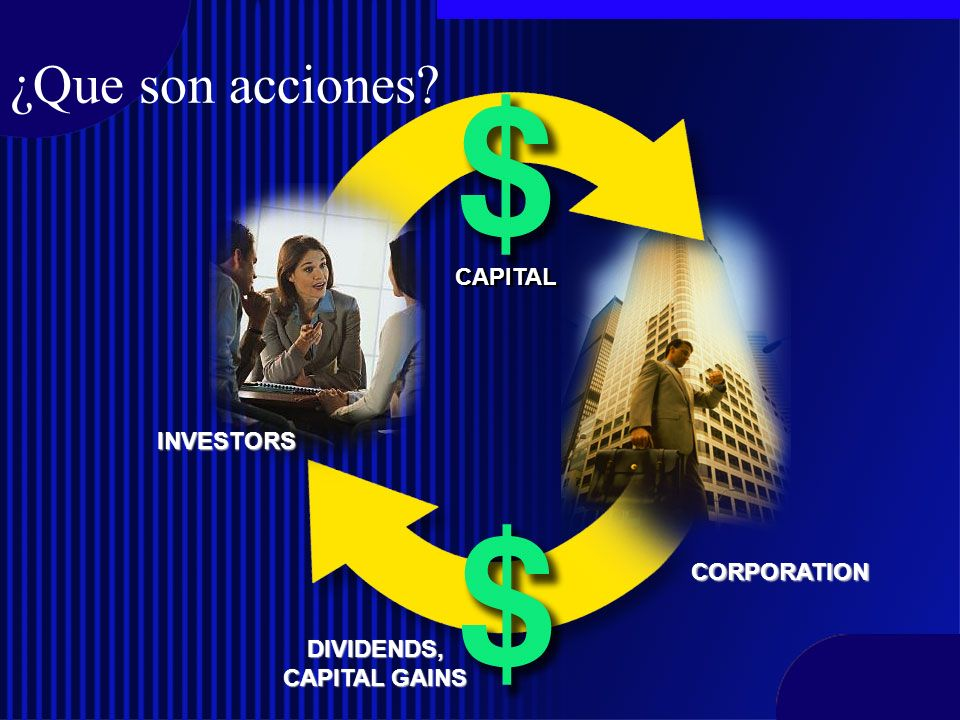 Derechos Reservados©SUAGM.2007 Inversiones