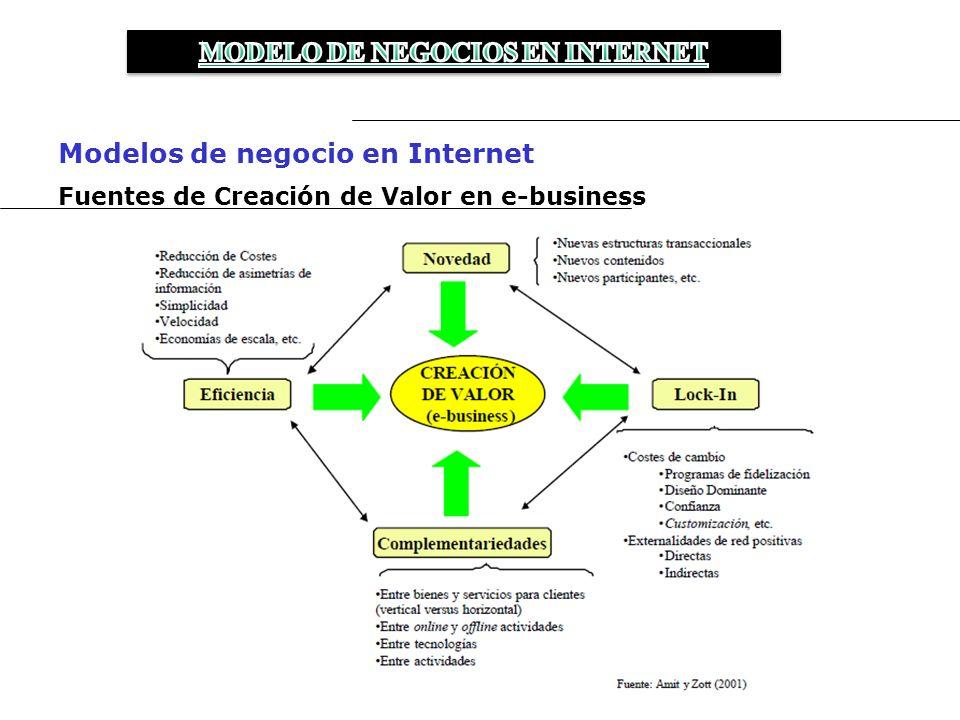 La función principal de una página web de negocios debe ser conseguir clientes o producir ganancias de alguna forma y para poder hacer esto se debe aplicar un proceso de 4 pasos llamado: C-T-P-M CONTENIDO - TRÁFICO - PRE VENDER - MONETIZAR COMO HACER NEGOCIOS EN INTERNET