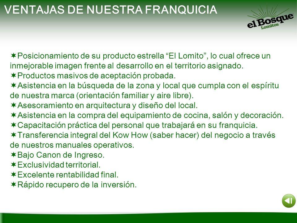VENTAJAS DE NUESTRA FRANQUICIA Posicionamiento de su producto estrella El Lomito, lo cual ofrece un inmejorable imagen frente al desarrollo en el terr