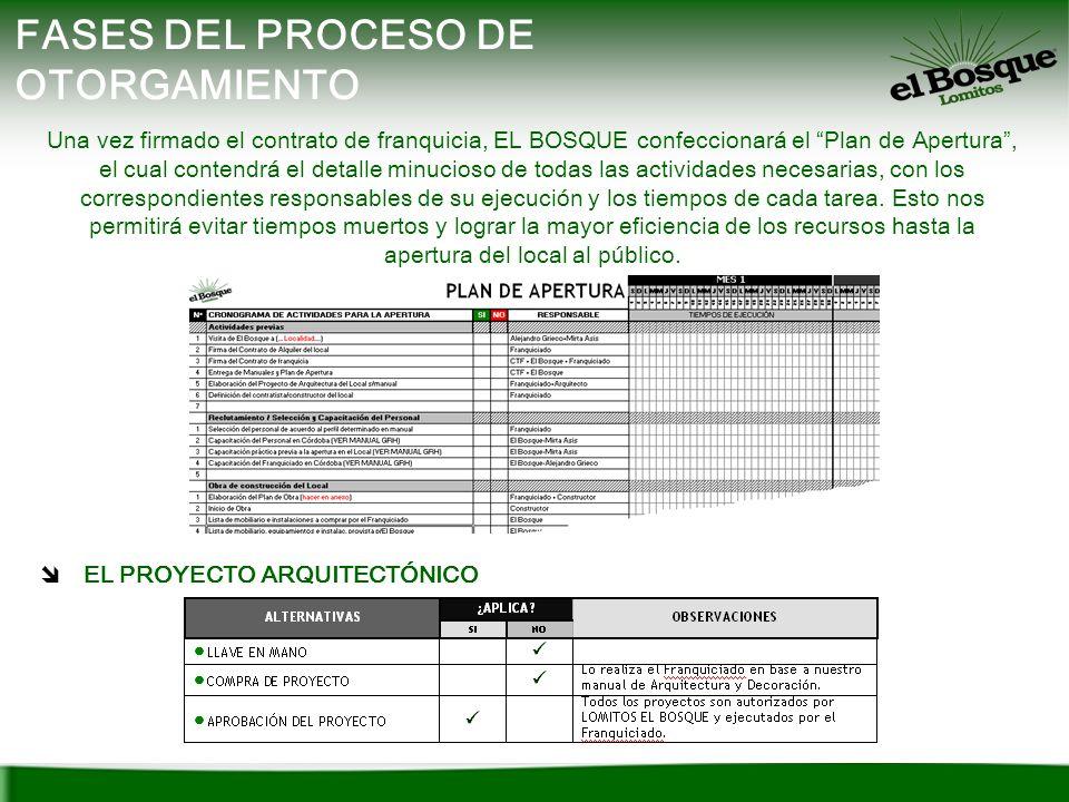 FASES DEL PROCESO DE OTORGAMIENTO Una vez firmado el contrato de franquicia, EL BOSQUE confeccionará el Plan de Apertura, el cual contendrá el detalle