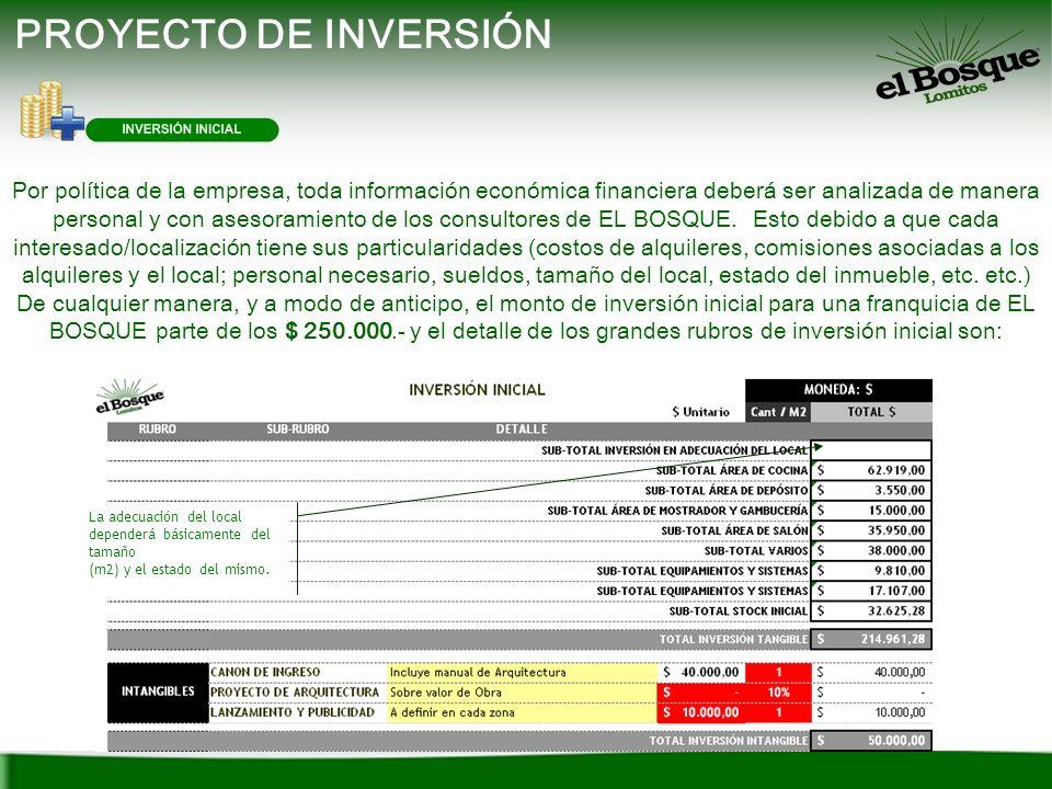 PROYECTO DE INVERSIÓN Por política de la empresa, toda información económica financiera deberá ser analizada de manera personal y con asesoramiento de