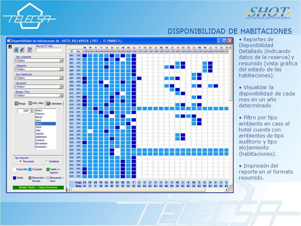 DISPONIBILIDAD DE HABITACIONES Reportes de Disponibilidad Detallado (indicando datos de la reserva) y resumido (vista gráfica del estado de las habitaciones).