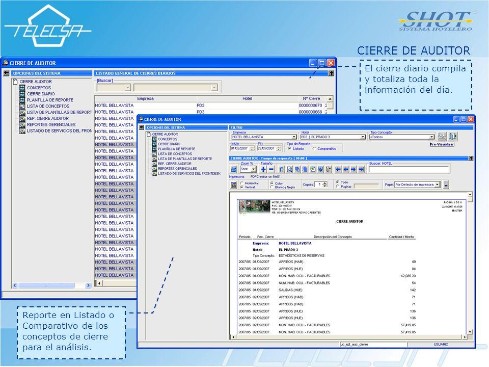 CIERRE DE AUDITOR El cierre diario compila y totaliza toda la información del día.