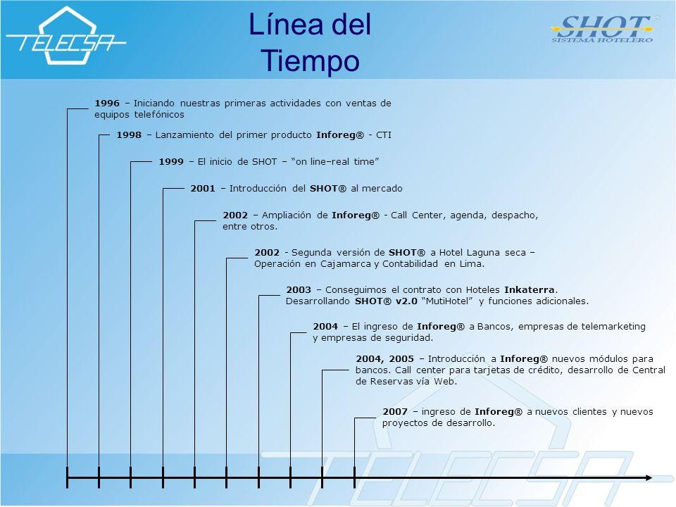 DOCUMENTOS CONCILIADOS - VENTAS Lista los documentos conciliados para realizar búsquedas o desconciliar documentos.