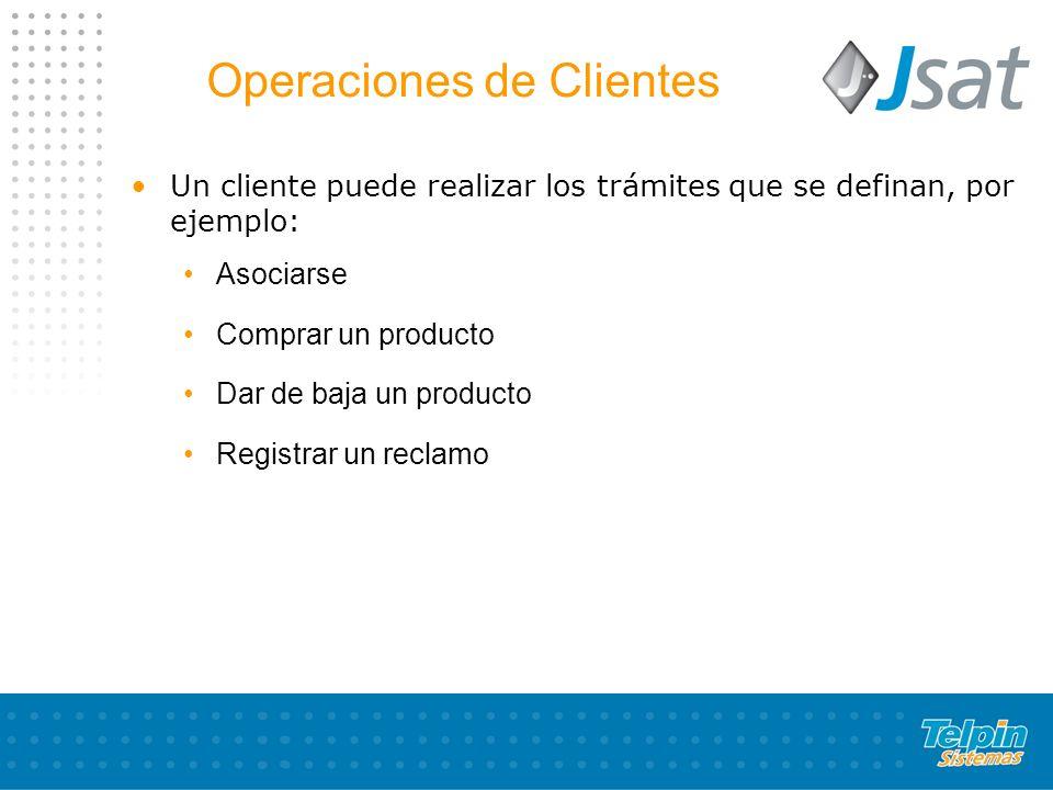 Operaciones de Clientes Un cliente puede realizar los trámites que se definan, por ejemplo: Asociarse Comprar un producto Dar de baja un producto Registrar un reclamo