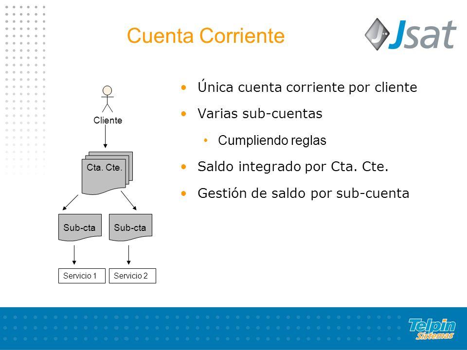Única cuenta corriente por cliente Varias sub-cuentas Cumpliendo reglas Saldo integrado por Cta.