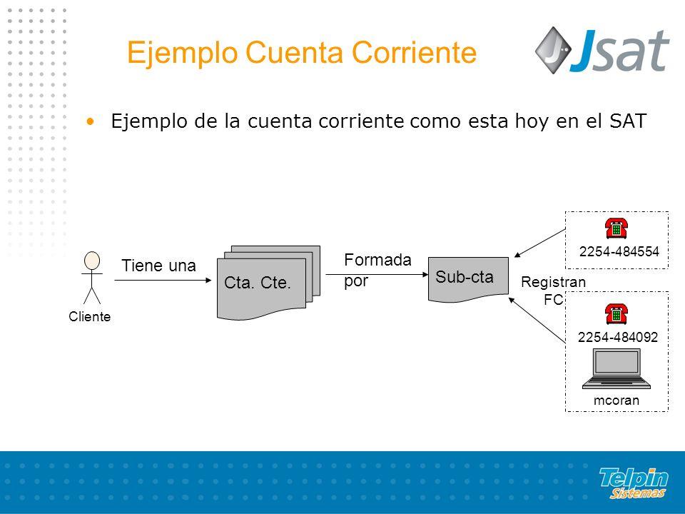 Ejemplo Cuenta Corriente Ejemplo de la cuenta corriente como esta hoy en el SAT Cliente Cta.