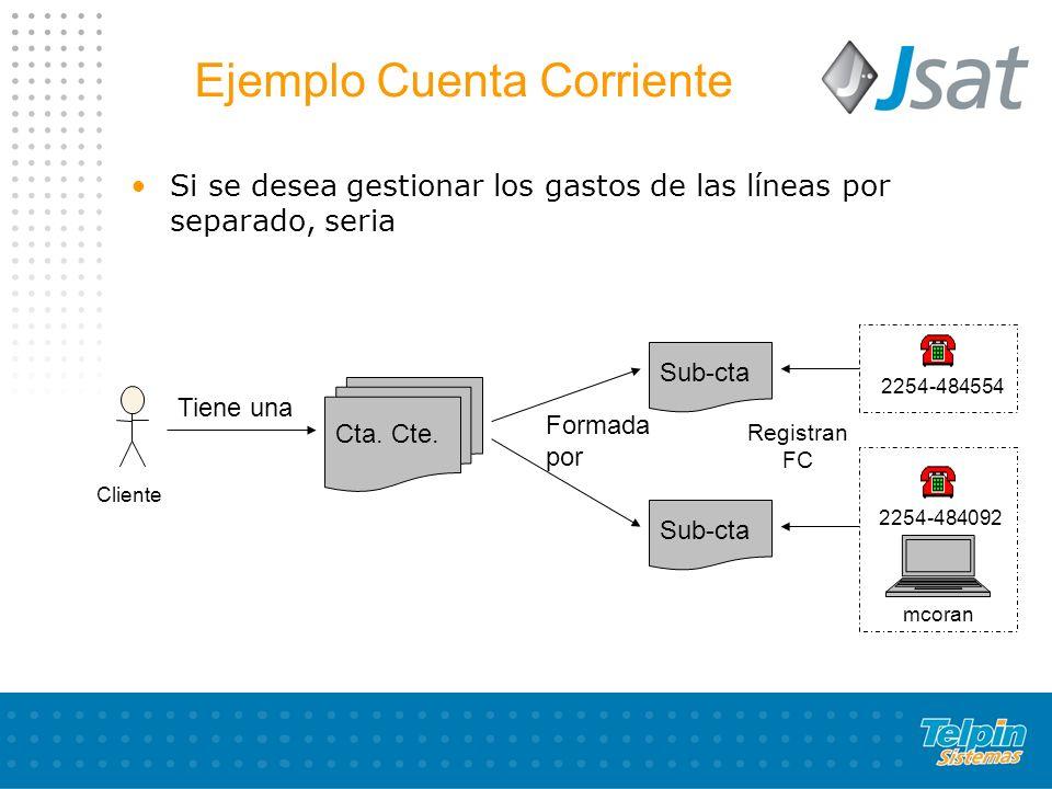 Ejemplo Cuenta Corriente Si se desea gestionar los gastos de las líneas por separado, seria Cliente Cta.