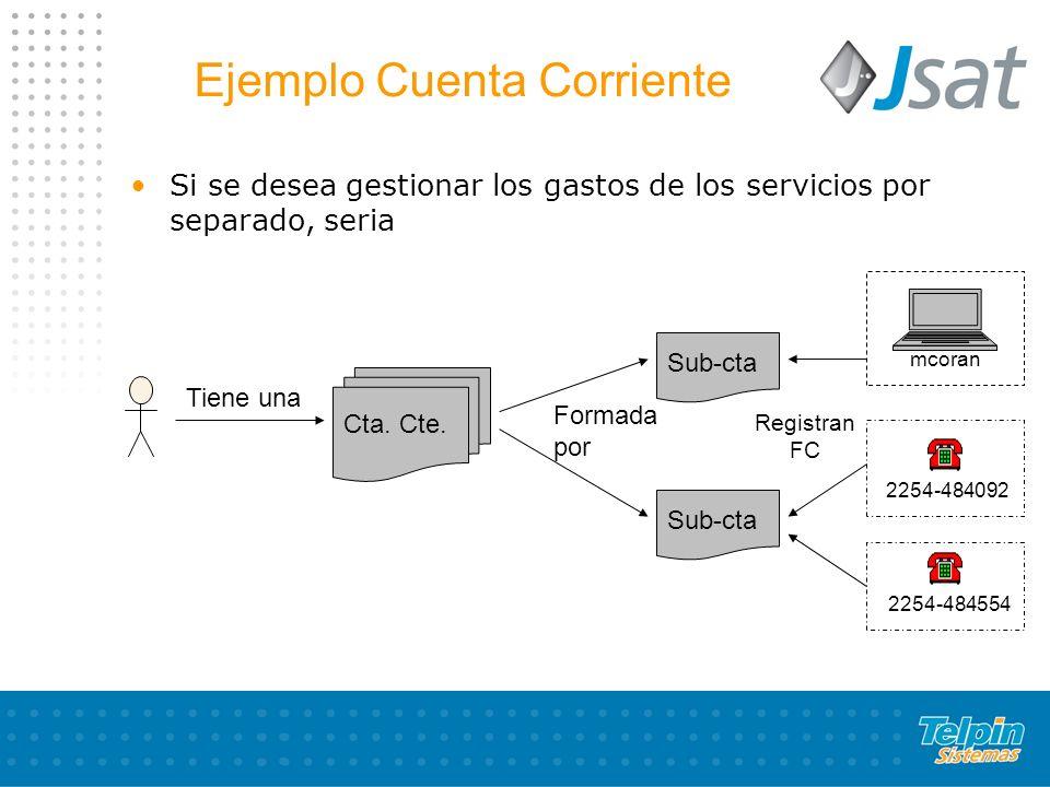Ejemplo Cuenta Corriente Si se desea gestionar los gastos de los servicios por separado, seria Cta.