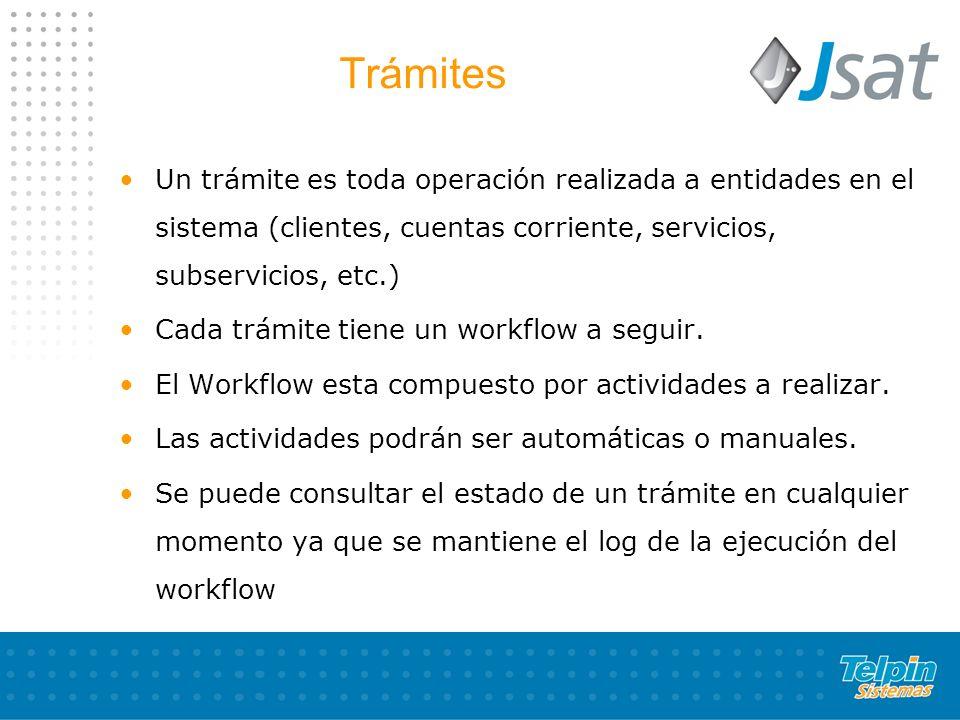 Trámites Un trámite es toda operación realizada a entidades en el sistema (clientes, cuentas corriente, servicios, subservicios, etc.) Cada trámite tiene un workflow a seguir.