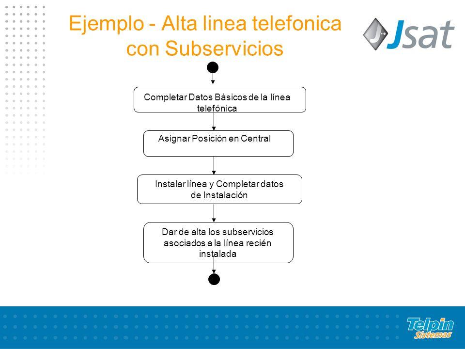 Ejemplo - Alta linea telefonica con Subservicios Completar Datos Básicos de la línea telefónica Asignar Posición en Central Instalar línea y Completar datos de Instalación Dar de alta los subservicios asociados a la línea recién instalada