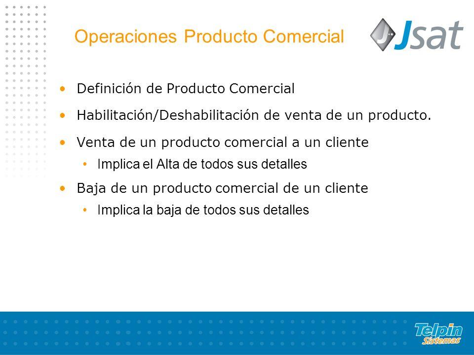 Operaciones Producto Comercial Definición de Producto Comercial Habilitación/Deshabilitación de venta de un producto.