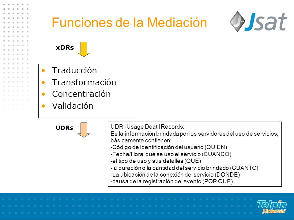Funciones de la Mediación Traducción Transformación Concentración Validación xDRs UDRs UDR -Usage Deatil Records: Es la información brindada por los servidores del uso de servicios, básicamente contienen: -Código de Identificación del usuario (QUIEN) -Fecha/Hora que se uso el servicio (CUANDO) -el tipo de uso y sus detalles (QUE) -la duración o la cantidad del servicio brindado (CUANTO) -La ubicación de la conexión del servicio (DONDE) -causa de la registración del evento (POR QUE).