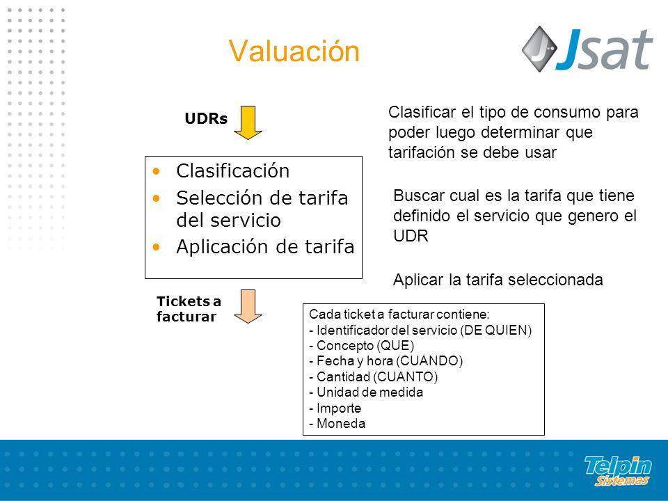 Valuación Clasificación Selección de tarifa del servicio Aplicación de tarifa UDRs Tickets a facturar Clasificar el tipo de consumo para poder luego determinar que tarifación se debe usar Buscar cual es la tarifa que tiene definido el servicio que genero el UDR Aplicar la tarifa seleccionada Cada ticket a facturar contiene: - Identificador del servicio (DE QUIEN) - Concepto (QUE) - Fecha y hora (CUANDO) - Cantidad (CUANTO) - Unidad de medida - Importe - Moneda