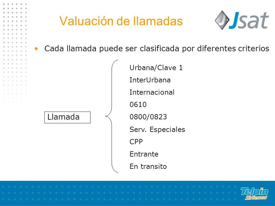 Valuación de llamadas Cada llamada puede ser clasificada por diferentes criterios Llamada Urbana/Clave 1 InterUrbana Internacional 0610 0800/0823 Serv.