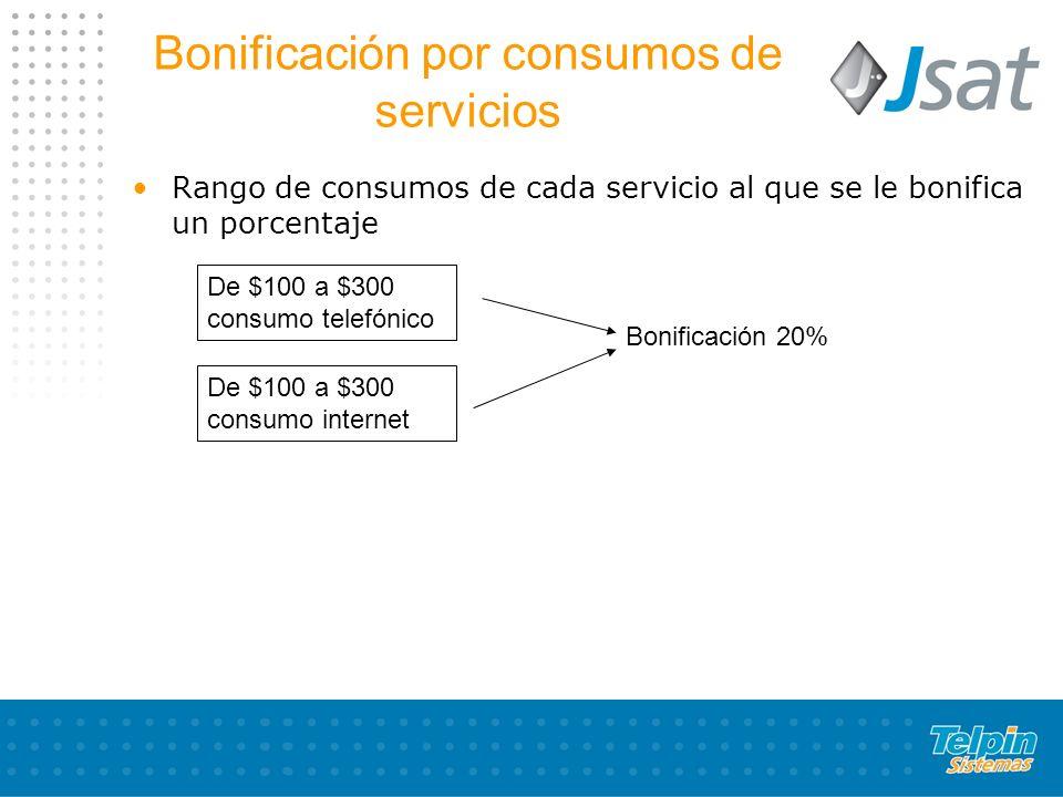 Bonificación por consumos de servicios Rango de consumos de cada servicio al que se le bonifica un porcentaje De $100 a $300 consumo telefónico Bonificación 20% De $100 a $300 consumo internet