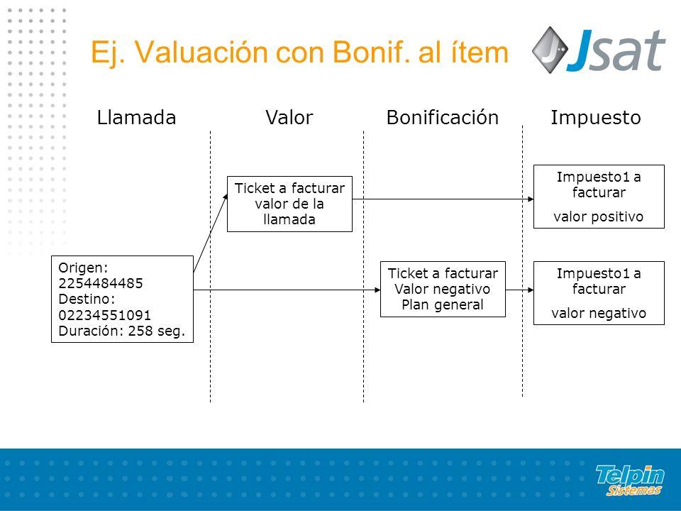 Ej.Valuación con Bonif.