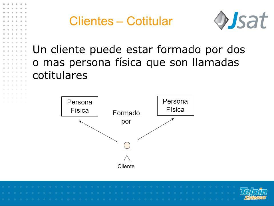 Clientes – Cotitular Un cliente puede estar formado por dos o mas persona física que son llamadas cotitulares Cliente Persona Física Formado por Persona Física