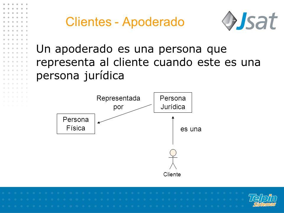 Clientes - Apoderado Un apoderado es una persona que representa al cliente cuando este es una persona jurídica Cliente Persona Física Persona Jurídica es una Representada por