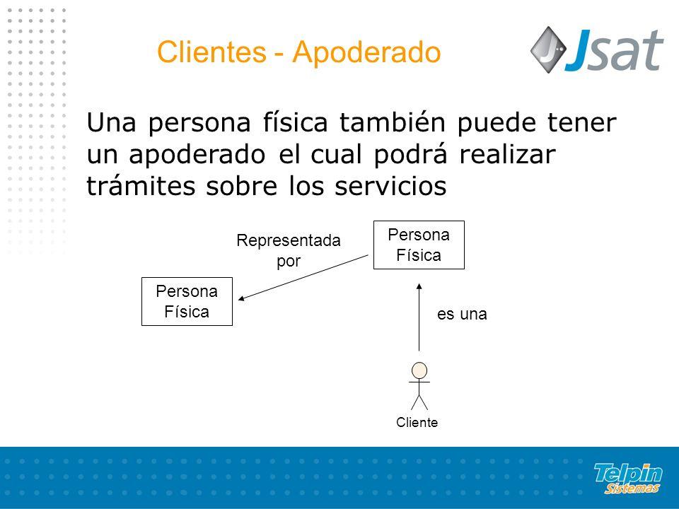 Clientes - Apoderado Cliente Persona Física es una Representada por Persona Física Una persona física también puede tener un apoderado el cual podrá realizar trámites sobre los servicios