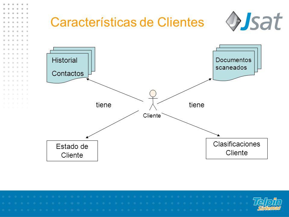 Características de Clientes Cliente Historial Contactos tiene Documentos scaneados tiene Estado de Cliente Clasificaciones Cliente