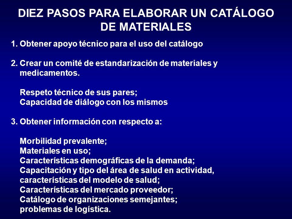 1.Obtener apoyo técnico para el uso del catálogo 2.
