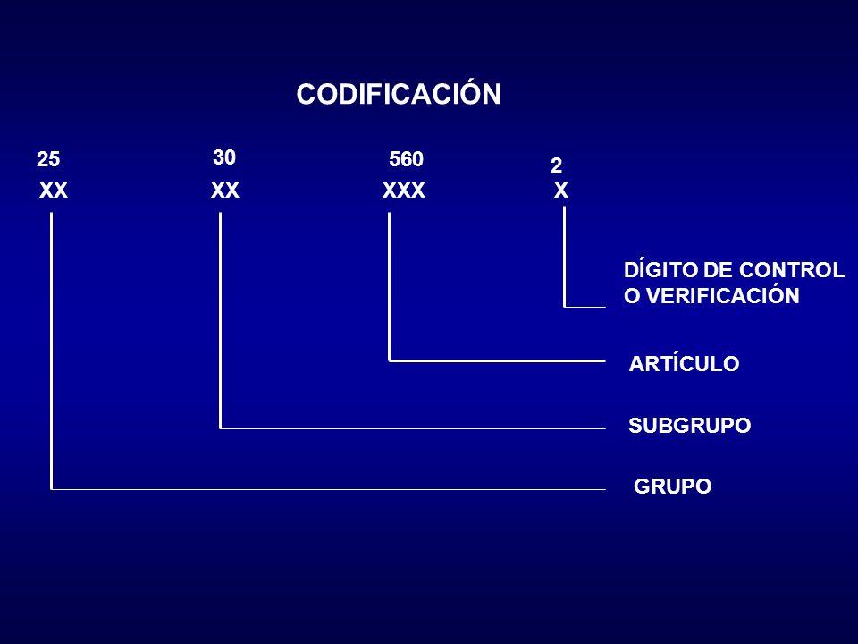 CODIFICACIÓN XXXXXXXX GRUPO SUBGRUPO ARTÍCULO DÍGITO DE CONTROL O VERIFICACIÓN 25 30 560 2