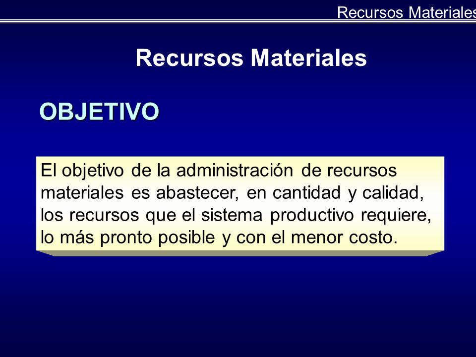 OBJETIVO El objetivo de la administración de recursos materiales es abastecer, en cantidad y calidad, los recursos que el sistema productivo requiere, lo más pronto posible y con el menor costo.