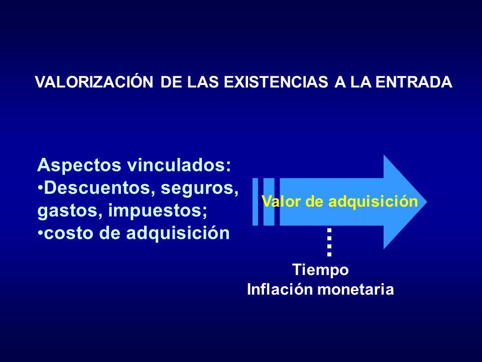 Aspectos vinculados: Descuentos, seguros, gastos, impuestos; costo de adquisición VALORIZACIÓN DE LAS EXISTENCIAS A LA ENTRADA Tiempo Inflación monetaria Valor de adquisición
