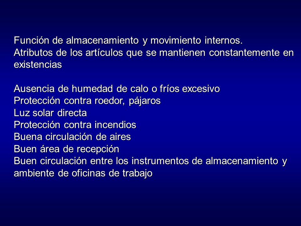 Función de almacenamiento y movimiento internos.