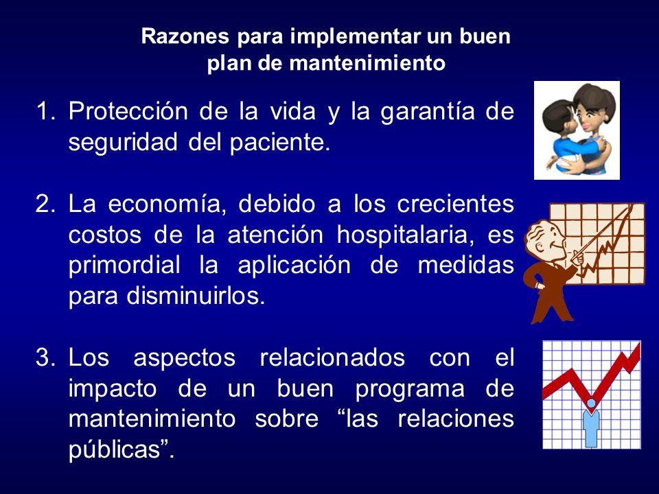 1.Protección de la vida y la garantía de seguridad del paciente.