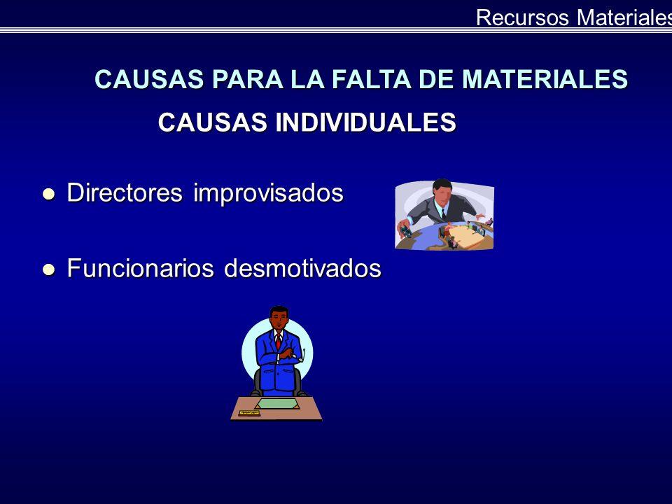 Directores improvisados Directores improvisados Funcionarios desmotivados Funcionarios desmotivados Recursos Materiales CAUSAS INDIVIDUALES CAUSAS PARA LA FALTA DE MATERIALES