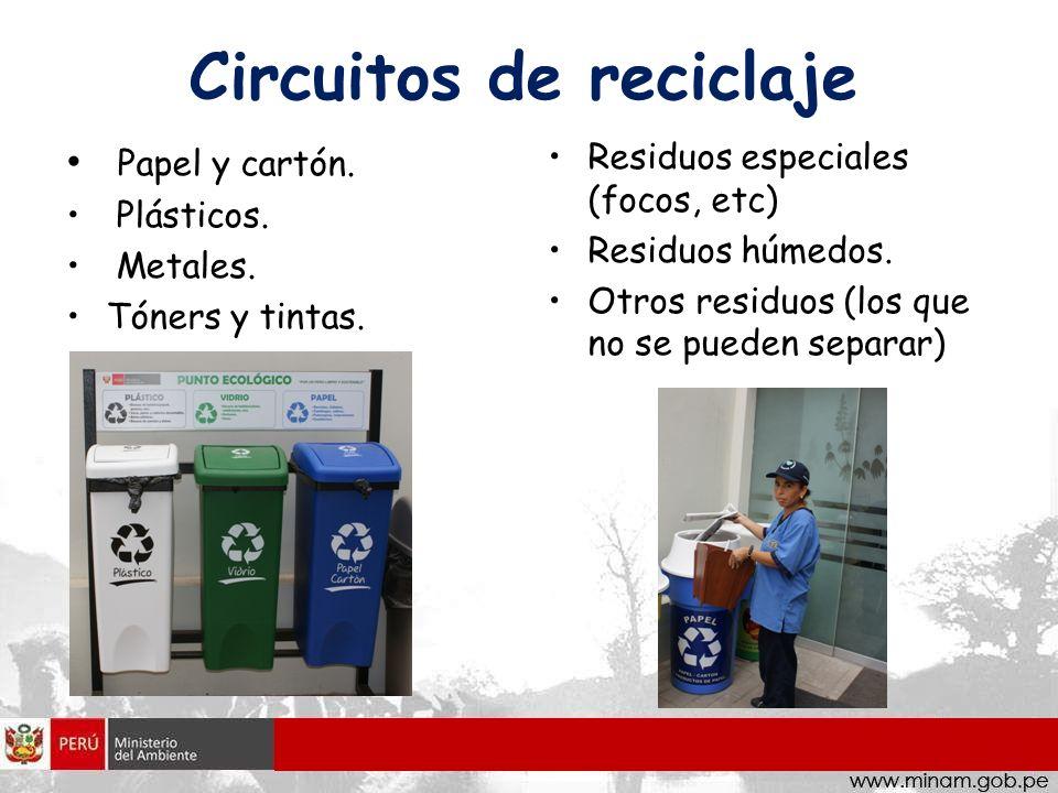Circuitos de reciclaje Papel y cartón. Plásticos. Metales. Tóners y tintas. Residuos especiales (focos, etc) Residuos húmedos. Otros residuos (los que