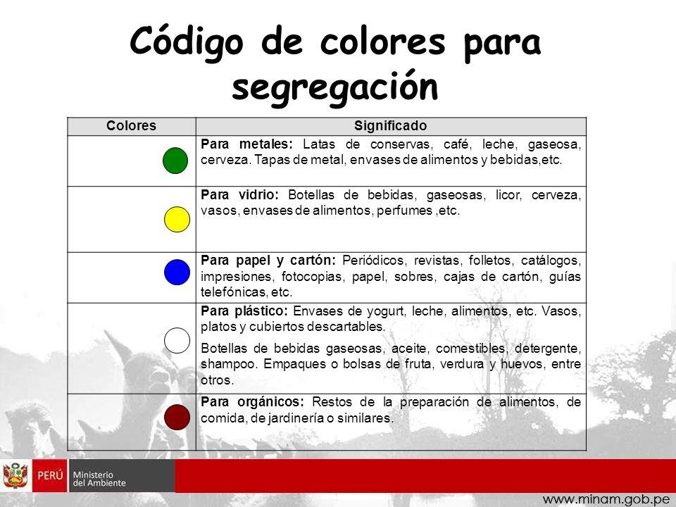 Código de colores para segregación ColoresSignificado Para metales: Latas de conservas, café, leche, gaseosa, cerveza. Tapas de metal, envases de alim