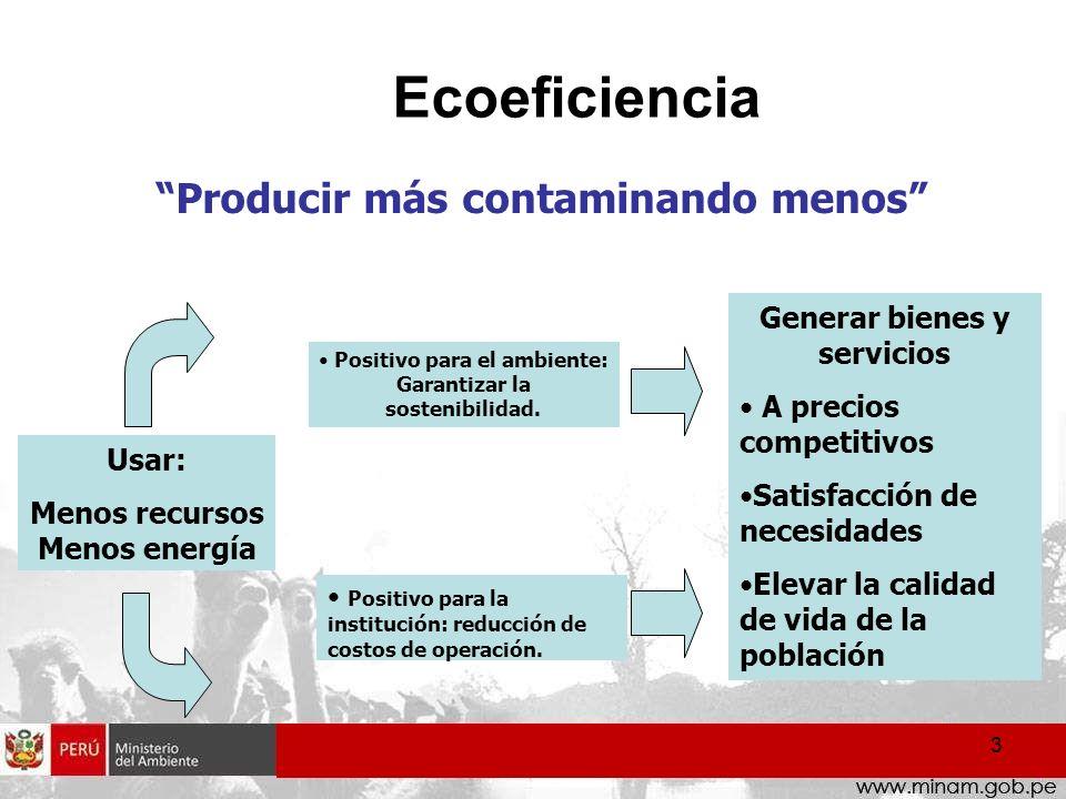 Ecoeficiencia 3 Producir más contaminando menos Usar: Menos recursos Menos energía Positivo para el ambiente: Garantizar la sostenibilidad. Positivo p