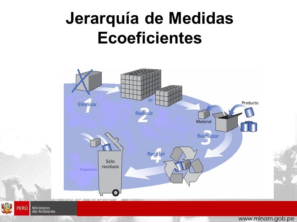 Jerarquía de Medidas Ecoeficientes Disposición