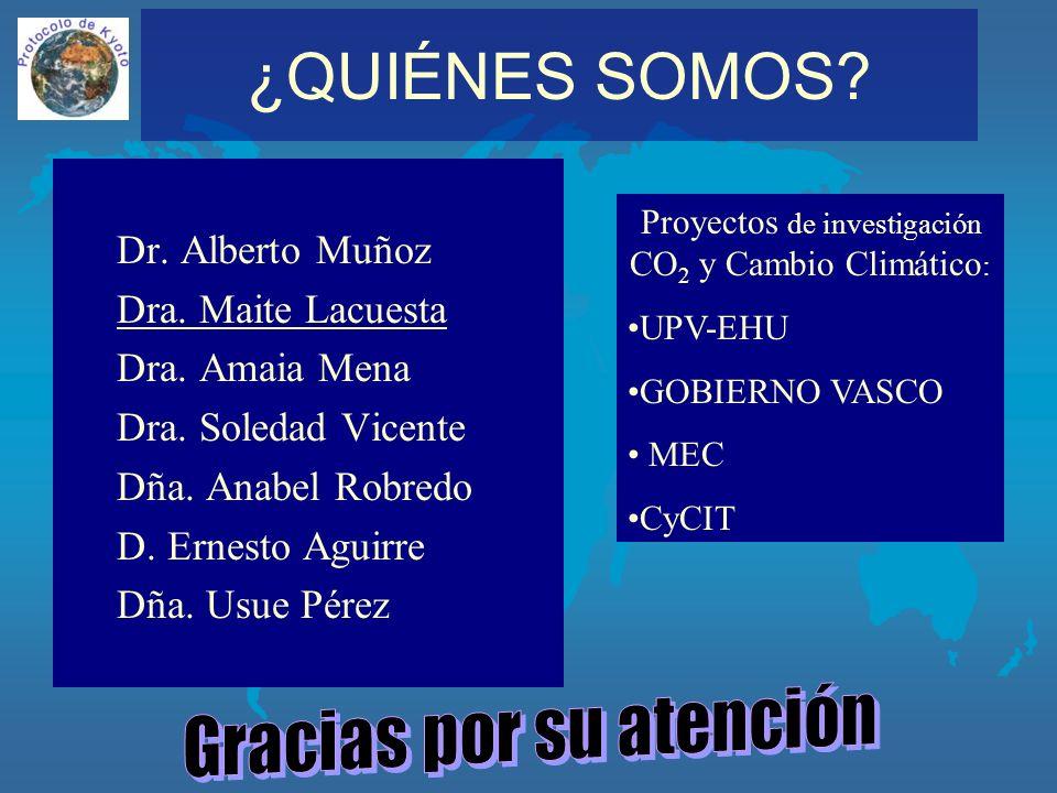 ¿QUIÉNES SOMOS. Dr. Alberto Muñoz Dra. Maite Lacuesta Dra.