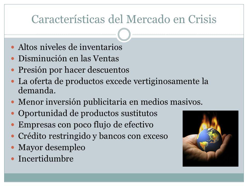 Características del Mercado en Crisis Altos niveles de inventarios Disminución en las Ventas Presión por hacer descuentos La oferta de productos exced