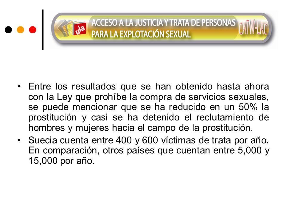 Entre los resultados que se han obtenido hasta ahora con la Ley que prohíbe la compra de servicios sexuales, se puede mencionar que se ha reducido en
