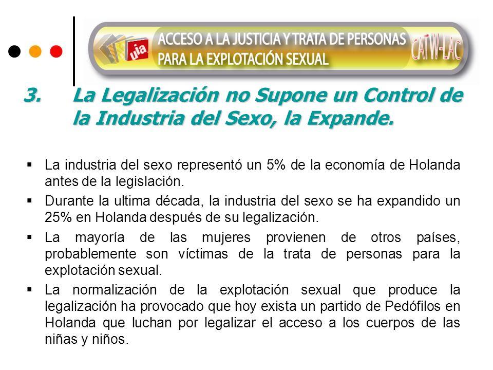 La industria del sexo representó un 5% de la economía de Holanda antes de la legislación. Durante la ultima década, la industria del sexo se ha expand