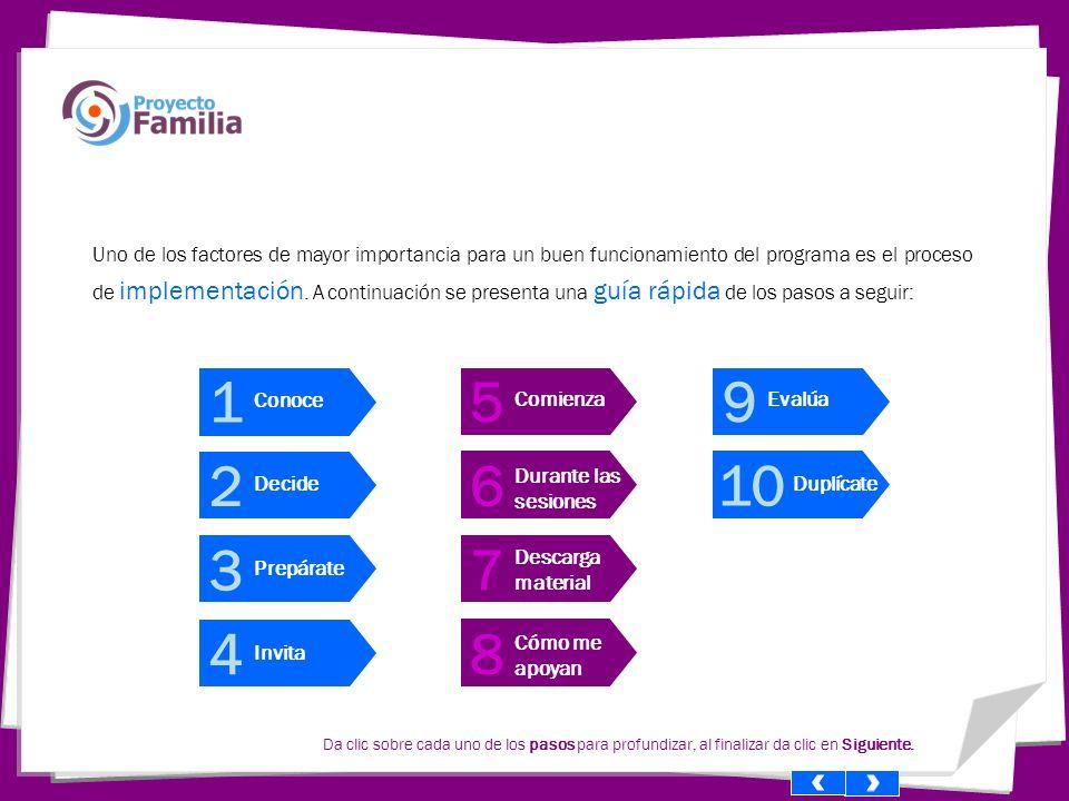 CERRAR 1 Conoce Proyecto Familia es un programa continuo de varios años de duración, dirigido a grupos no escolarizados de padres de familia, los cuales se reúnen en equipos guiados por un matrimonio monitor para aprender y compartir experiencias con otros matrimonios y familias.