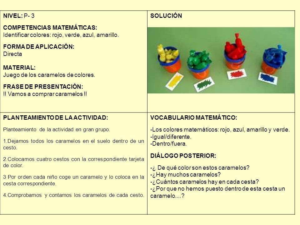 NIVEL: P- 3 COMPETENCIAS MATEMÁTICAS: Identificar colores: rojo, verde, azul, amarillo. FORMA DE APLICACIÓN: Directa MATERIAL: Juego de los caramelos