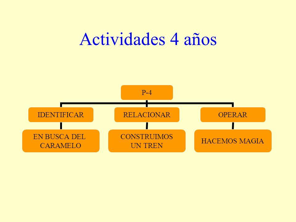 Actividades 4 años P-4 IDENTIFICAR EN BUSCA DEL CARAMELO RELACIONAR CONSTRUIMOS UN TREN OPERAR HACEMOS MAGIA