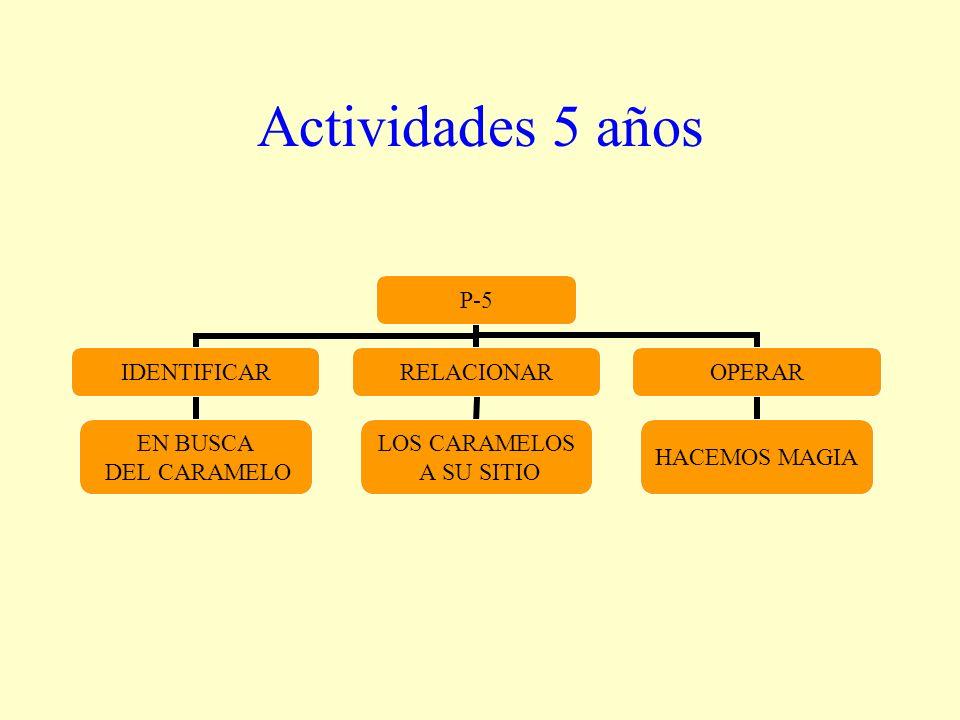 Actividades 5 años P-5 IDENTIFICAR EN BUSCA DEL CARAMELO RELACIONAR LOS CARAMELOS A SU SITIO OPERAR HACEMOS MAGIA