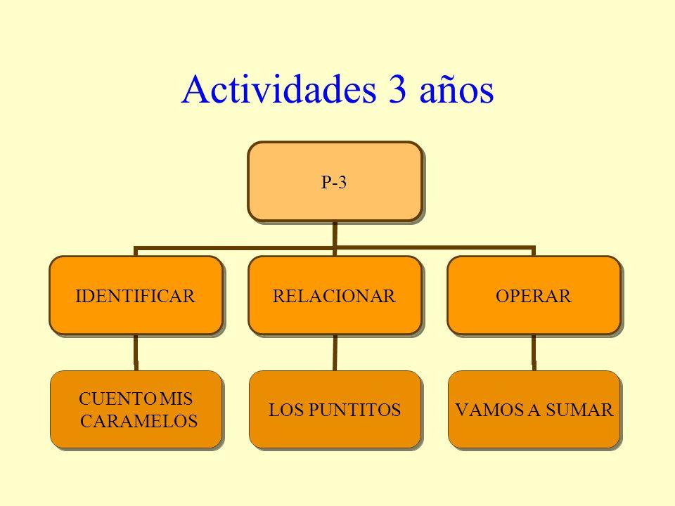 Actividades 3 años P-3 IDENTIFICAR CUENTO MIS CARAMELOS RELACIONAR LOS PUNTITOS OPERAR VAMOS A SUMAR
