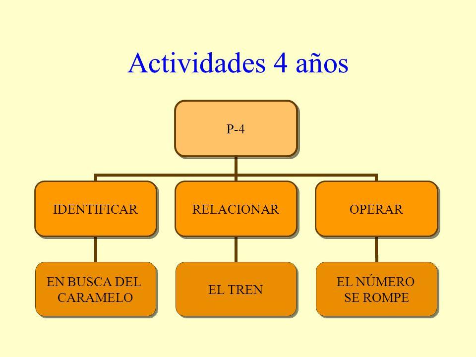 Actividades 4 años P-4 IDENTIFICAR EN BUSCA DEL CARAMELO RELACIONAR EL TREN OPERAR EL NÚMERO SE ROMPE