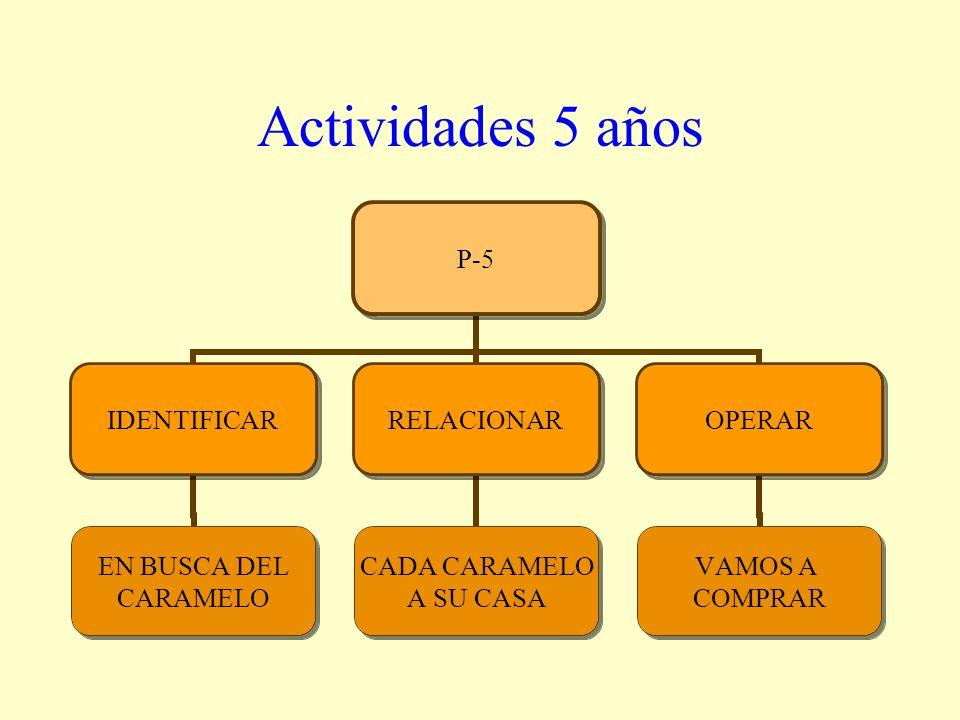 Actividades 5 años P-5 IDENTIFICAR EN BUSCA DEL CARAMELO RELACIONAR CADA CARAMELO A SU CASA OPERAR VAMOS A COMPRAR