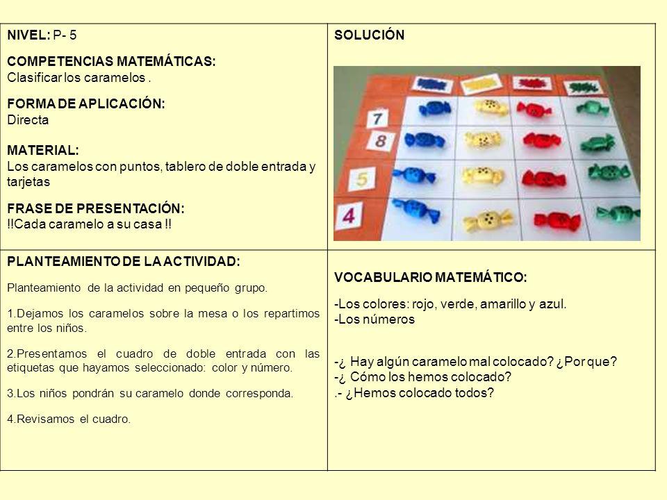 NIVEL: P- 5 COMPETENCIAS MATEMÁTICAS: Clasificar los caramelos. FORMA DE APLICACIÓN: Directa MATERIAL: Los caramelos con puntos, tablero de doble entr